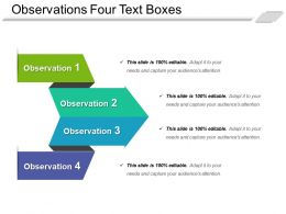 Observations Four Text Boxes