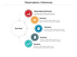 Observations Inferences Ppt Powerpoint Presentation Professional Graphic Tips Cpb