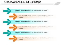 Observations List Of Six Steps
