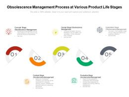 Obsolescence Management Process At Various Product Life Stages