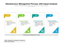 Obsolescence Management Process With Impact Analysis