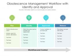 Obsolescence Management Workflow With Identify And Approval