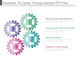Obstacles To Career Change Sample Ppt Files
