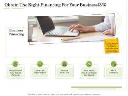 Obtain The Right Financing For Your Business Microloan Administration Management Ppt Clipart