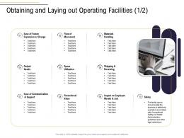 Obtaining And Laying Out Operating Facilities Communication Business Process Analysis Ppt Themes