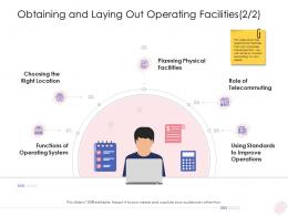 Obtaining And Laying Out Operating Facilities Enterprise Management Ppt Information