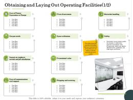 Obtaining And Laying Out Operating Facilities Movement Administration Management Ppt Sample