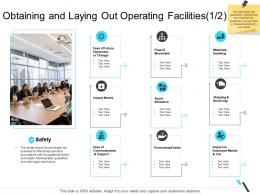 Obtaining And Laying Out Operating Facilities Movement Business Operations Management Ppt Guidelines