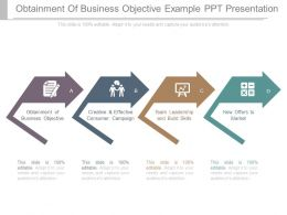 Obtainment Of Business Objective Example Ppt Presentation
