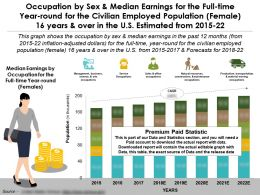 Occupation By Median Earnings For Full Time Year Round For Employed Female 16 Years Over In US 2015-22