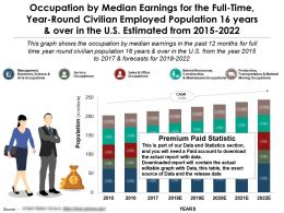 Occupation By Median Earnings For The Full Time Year Round 16 Years Over In US 2015-22