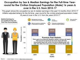 Occupation By Sex Median Earnings Full Time Year Round Civilian Employed Population Male 16 Years In US 2015-17