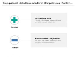 Occupational Skills Basic Academic Competencies Problem Solving Creativity