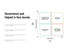 Occurrence And Impact In Risk Identify