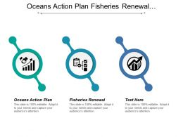 Oceans Action Plan Fisheries Renewal Environmental Process Modernization