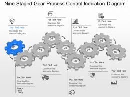 Of Nine Staged Gear Process Control Indication Diagram Powerpoint Template
