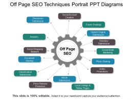 Off Page Seo Techniques Portrait Ppt Diagrams