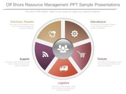 Off Shore Resource Management Ppt Sample Presentations