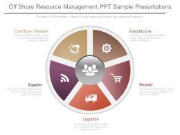 Off Shore Resource Management Ppt Sample Presentations