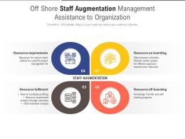 Off Shore Staff Augmentation Management Assistance To Organization