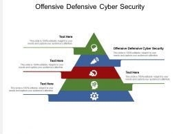Offensive Defensive Cyber Security Ppt Powerpoint Presentation Visual Aids Slides Cpb