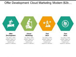 Offer Development Cloud Marketing Modern B2b Mobile Marketing Cpb