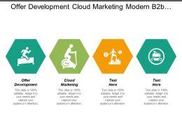 Offer Development Cloud Marketing Modern B2b Mobile Marketing Cpb
