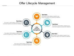 Offer Lifecycle Management Ppt Powerpoint Presentation Inspiration Design Templates Cpb