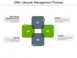 Offer Lifecycle Management Process Ppt Powerpoint Presentation Model Icons Cpb
