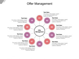 Offer Management Ppt Powerpoint Presentation Ideas Objects Cpb