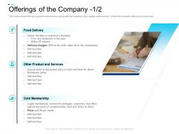 Offerings Company Food Equity Crowdsourcing Pitch Deck Ppt Powerpoint Styles Design Inspiration