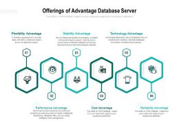 Offerings Of Advantage Database Server