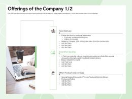 Offerings Of The Company Complementary M425 Ppt Powerpoint Presentation Ideas Infographics