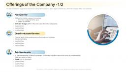 Offerings Of The Company Diners Community Financing Pitch Deck Ppt Slides Outline
