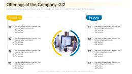 Offerings Of The Company Features Community Financing Pitch Deck Ppt Portfolio Images
