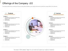 Offerings Of The Company Key Features Equity Crowd Investing Ppt Infographics