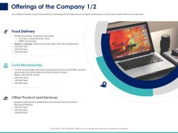 Offerings Of The Company Ppt Powerpoint Presentation Portfolio Guide