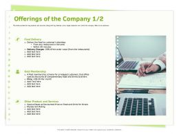 Offerings Of The Company Privileged Ppt Powerpoint Presentation Layouts Tips