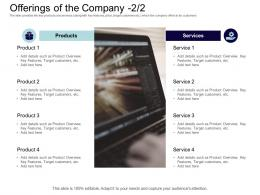 Offerings Of The Company Product Overview Equity Collective Financing Ppt Designs