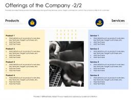 Offerings Of The Company Target Alternative Financing Pitch Deck Ppt Graphics Example