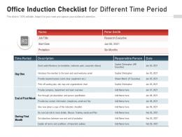 Office Induction Checklist For Different Time Period