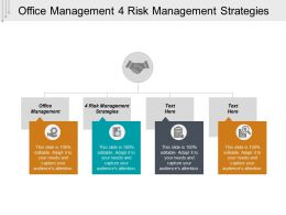 Office Management 4 Risk Management Strategies Cpb