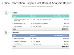 Office Renovation Project Cost Benefit Analysis Report