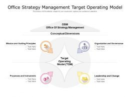 Office Strategy Management Target Operating Model