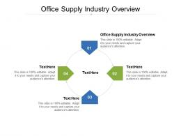 Office Supply Industry Overview Ppt Powerpoint Presentation Summary Picture Cpb