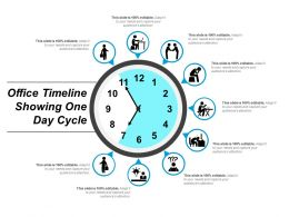 Office Timeline Showing One Day Cycle