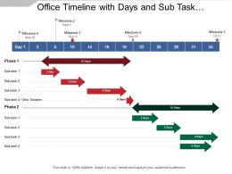 Office Timeline With Days And Sub Task Milestone Phases