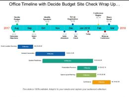 Office Timeline With Decide Budget Site Check Wrap Up Conference