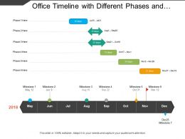 Office Timeline With Different Phases And Milestone