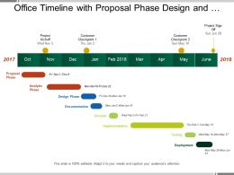 Office Timeline With Proposal Phase Design And Review Implementation